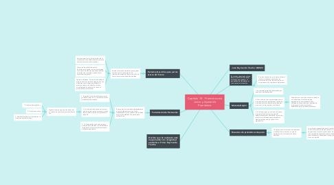Mind Map: Capítulo 10 - Pronóstico de Juicio y Ajuste de Pronóstico