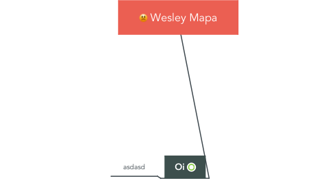 Mind Map: Wesley Mapa