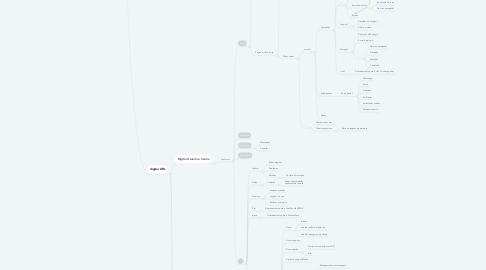 Mind Map: Tela de inicio