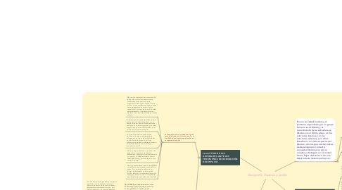 Mind Map: Geografía, Espacio y poder