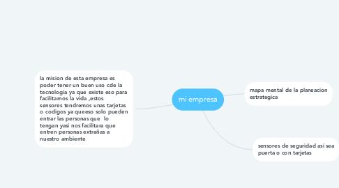 Mind Map: mi empresa