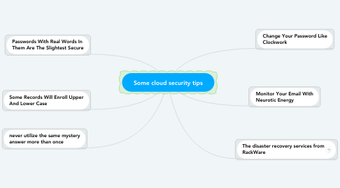 Mind Map: Some cloud security tips