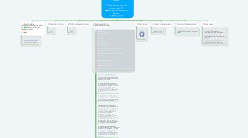 Mind Map: Приветственное сообщение Добрый день!   Компания ООО «Металлостан» объявляет 📣 *СКИДКУ ДО КОНЦА АПРЕЛЯ* на  станок 16к20 РМЦ 1000   ⚙⚙⚙  Станки после капитального ремонта, с полностью восстановленным ресурсом, выдают заводскую точность по паспорту.   ⚙⚙⚙    ➡*Количество станков ограничено!!!*⬅  ☎Бесплатный звонок по России  8-800-00-00-00