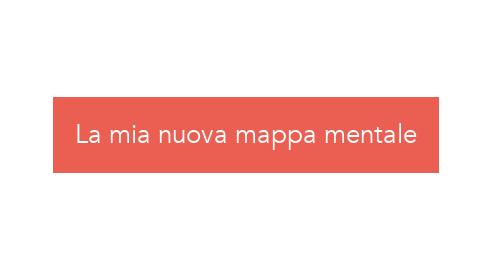 Mind Map: La mia nuova mappa mentale