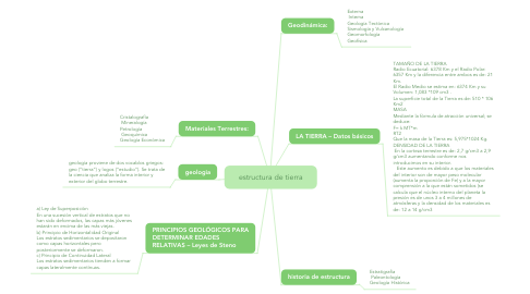 Mind Map: estructura de tierra