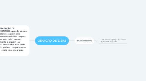 Mind Map: GERAÇÃO DE IDEIAS