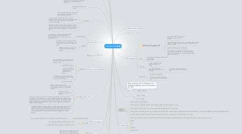 Mind Map: Pharmaceuticals