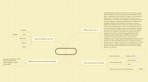 Mind Map: SOUL TIES