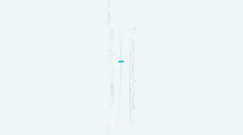 Mind Map: ХУДЕЙ-БАЛДЕЙ
