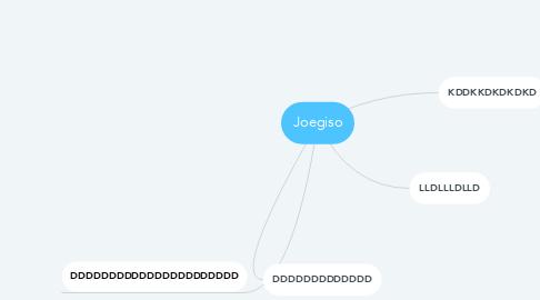 Mind Map: Joegiso