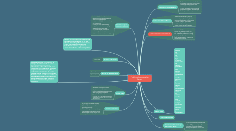 Mind Map: Problemas Basicos de las Redes