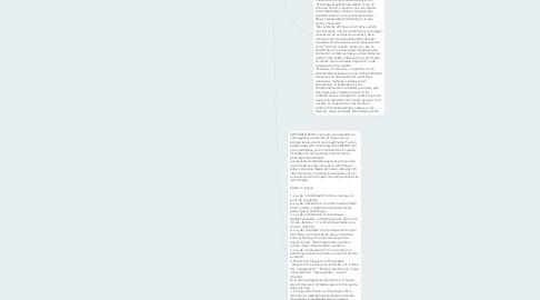 Mind Map: ANTECEDENTES, AUTORES Y LEYES DE GESTALT