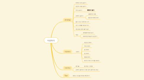 Mind Map: 자료해석
