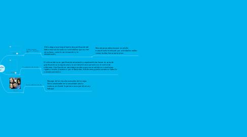 Mind Map: 5 Etapas De Freud
