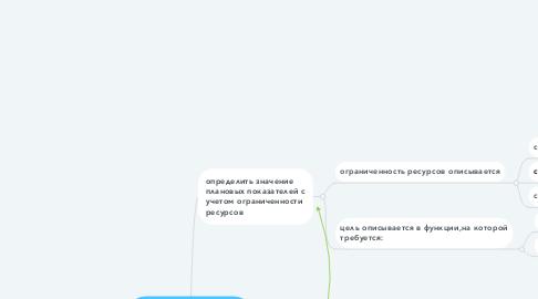Mind Map: Параграф 39 модели оптимального планирования.