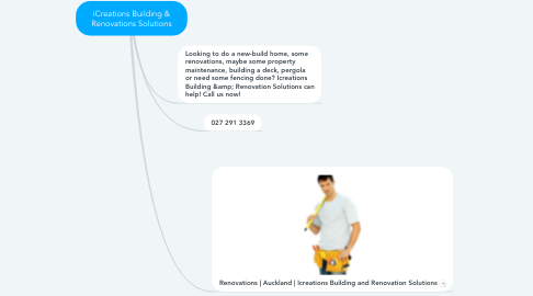 Mind Map: iCreations Building & Renovations Solutions