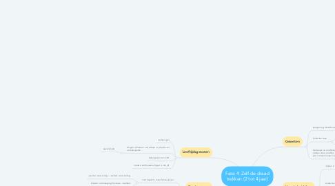 Mind Map: Fase 4: Zelf de draad trekken (2 tot 4 jaar)