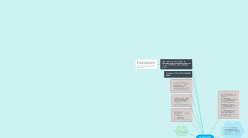 Mind Map: PSICOLOGIA DEL DESARROLLO Y LA EDUCACION