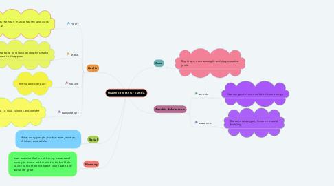 Mind Map: Health Benefits Of Zumba.