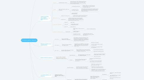 Mind Map: El sistema político mexicano