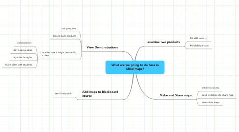 Mind Map: What are we going to do here in Mind maps?