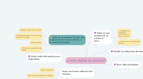 Mind Map: ¿Cómo realizar un resumen?