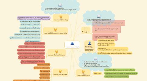 Mind Map: การพยาบาลแบบองค์รวม