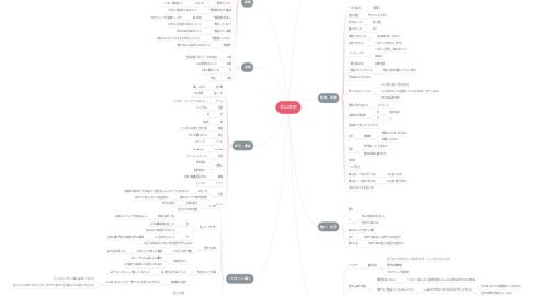 Mind Map: 金山 敦史