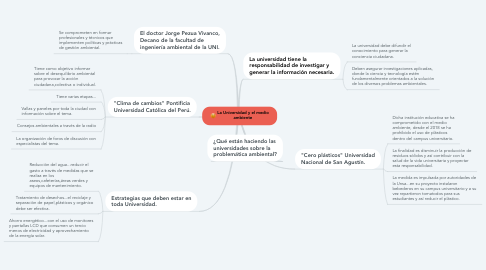 Mind Map: La Universidad y el medio ambiente