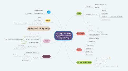 Mind Map: Концерт з нагоди відкриття нового мікрорайону
