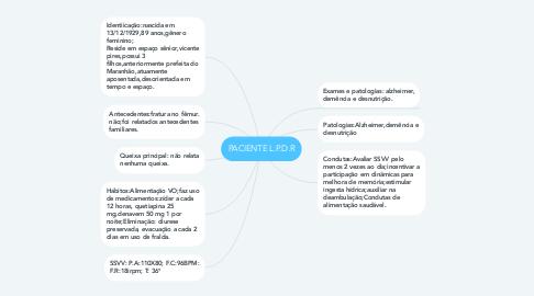 Mind Map: PACIENTE L.P.D.R
