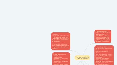 Mind Map: Descripción de puesto de trabajo administrativo