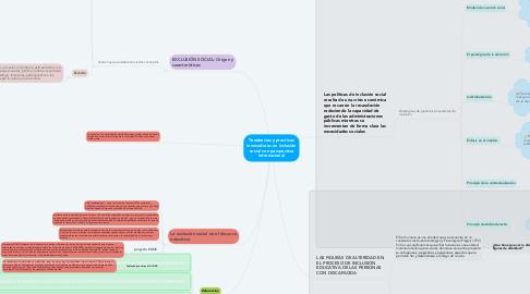 Mind Map: Tendencias y practicas innovadoras en inclusión social con perspectiva internacional