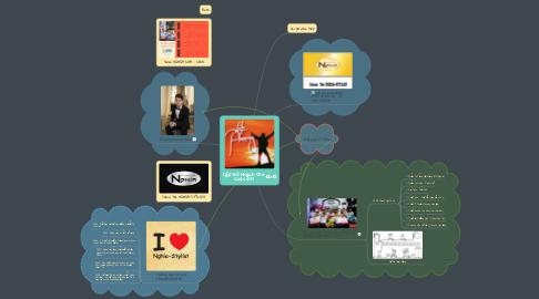 Mind Map: LẬP KẾ HOẠCH CHO  CUỘC ĐẠO ..  (1)