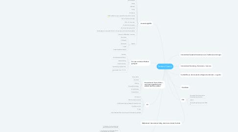 Mind Map: Barbara Casarin