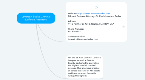 Mind Map: Leverson Budke Criminal Defense Attorneys