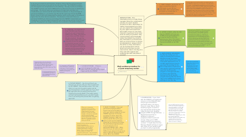 Mind Map: Work accident procedure for a temporary worker