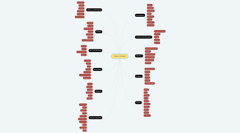 Mind Map: Sport in Society