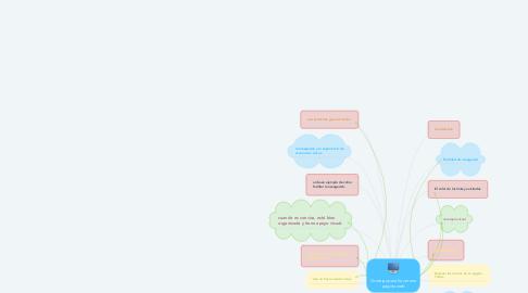 Mind Map: Consejos para hacer una pagina web