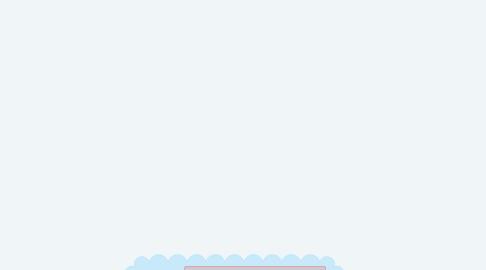 Mind Map: Educación virtual a través del aprendizaje autónomo