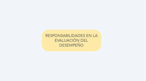 Mind Map: RESPONSABILIDADES EN LA EVALUACIÓN DEL DESEMPEÑO