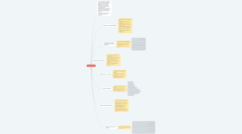 Mind Map: Autoridad Competente