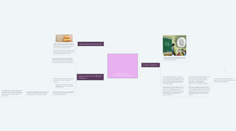 Mind Map: Action Research  U.S. Laws that Govern ELA