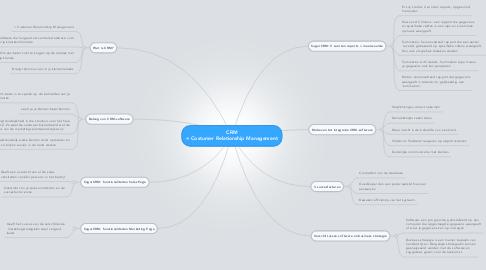 Mind Map: CRM = Costumer Relationship Management