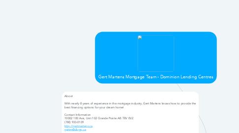 Mind Map: Gert Martens Mortgage Team - Dominion Lending Centres