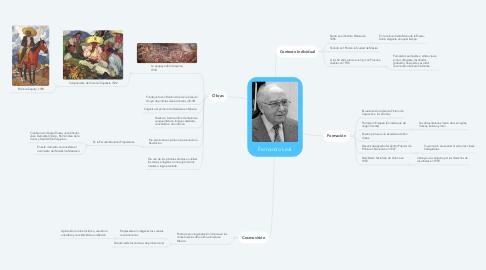 Mind Map: Fernando Leal