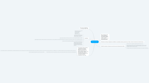 Mind Map: Robert Hooke