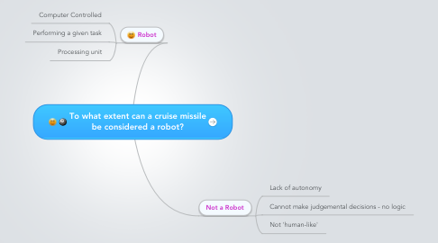 Mind Map: To what extent can a cruise missile be considered a robot?