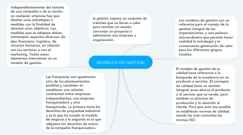 Mind Map: MODELOS DE GESTION