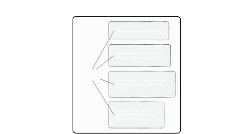 Mind Map: vestiário
